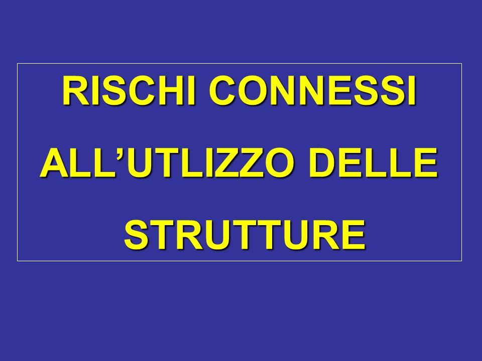 RISCHI CONNESSI ALLUTLIZZO DELLE STRUTTURE STRUTTURE