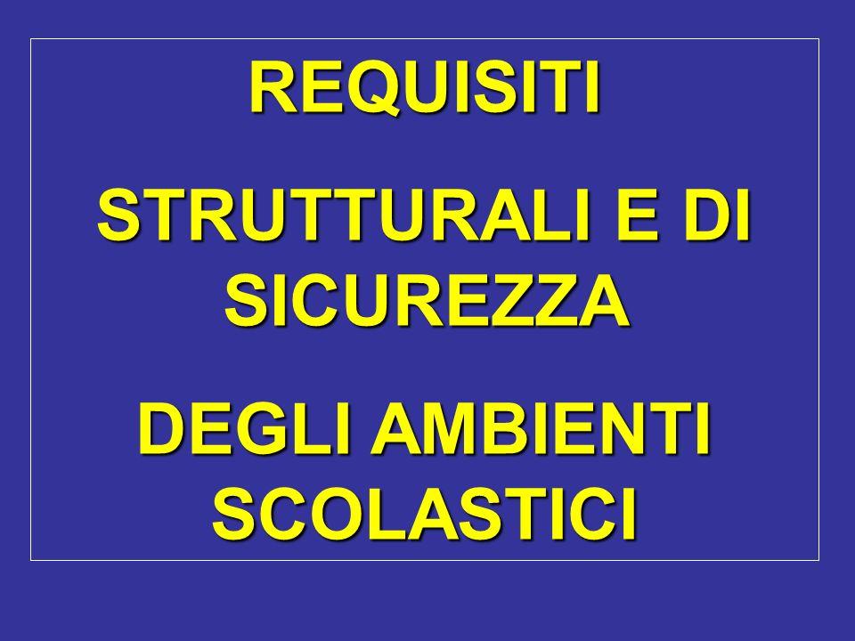 PIANO DI EVACUAZIONE CARTOGRAFIA SIMBOLOGIA GRAFICA D.P.R.