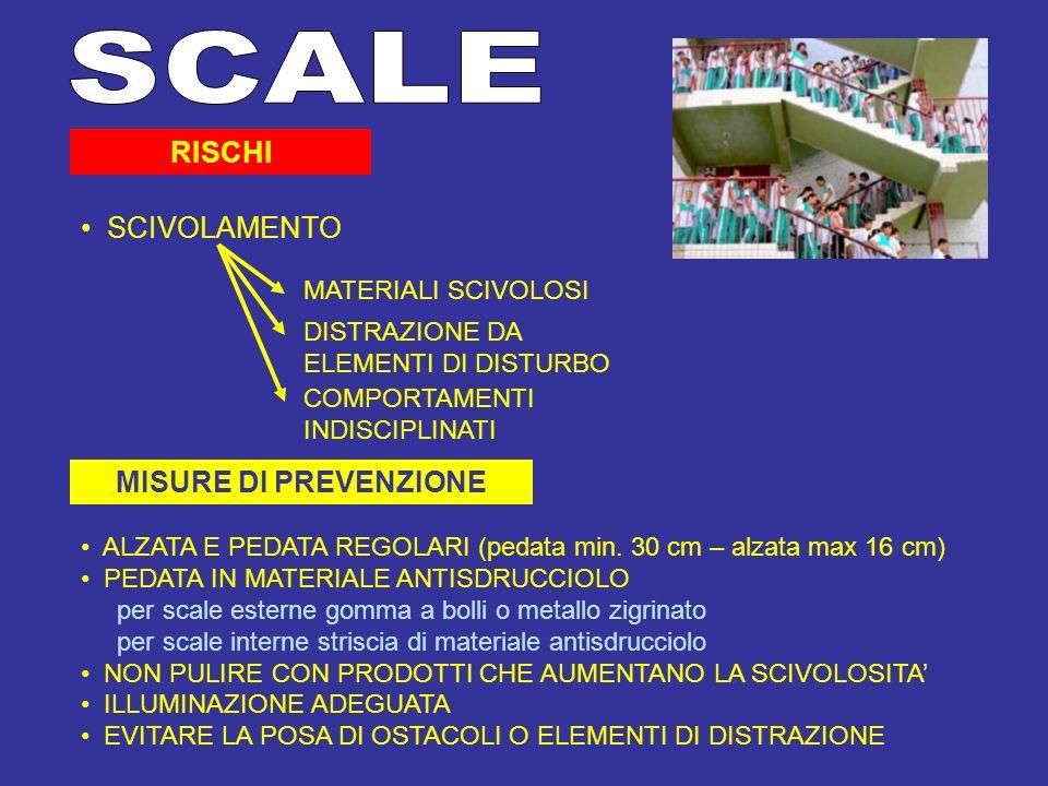 RISCHI SCIVOLAMENTO MISURE DI PREVENZIONE ALZATA E PEDATA REGOLARI (pedata min. 30 cm – alzata max 16 cm) PEDATA IN MATERIALE ANTISDRUCCIOLO per scale