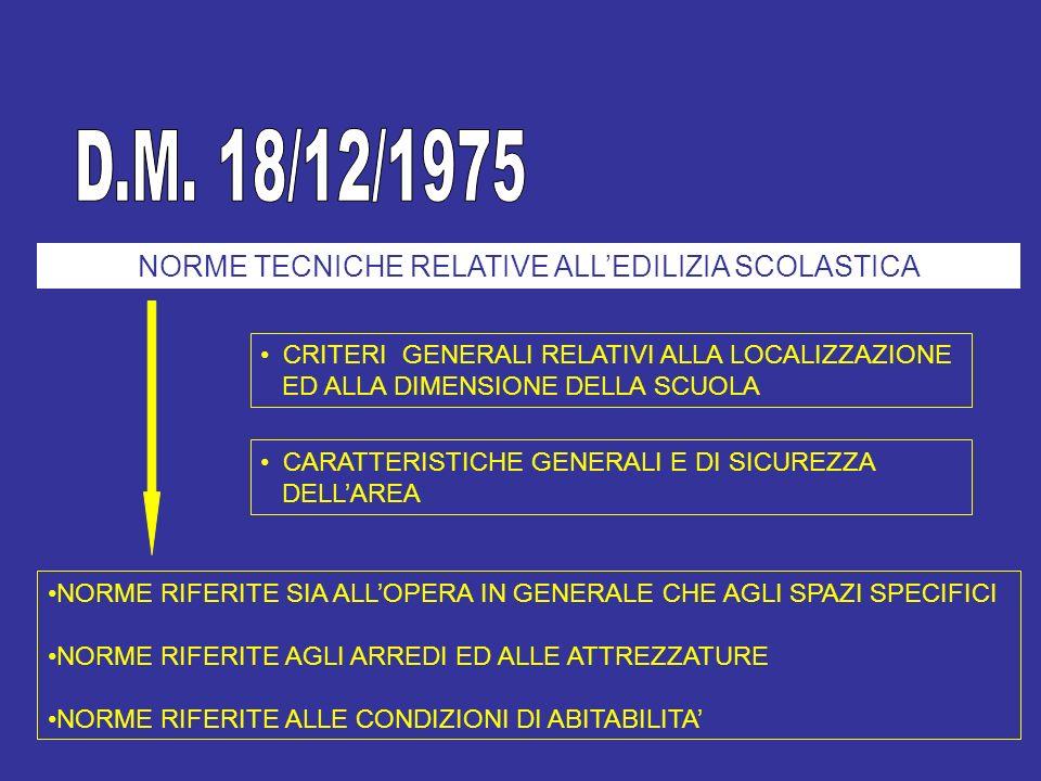 NORME TECNICHE RELATIVE ALLEDILIZIA SCOLASTICA NORME RIFERITE SIA ALLOPERA IN GENERALE CHE AGLI SPAZI SPECIFICI 1.UNITA PEDAGOGICA (AULA) 2.LABORATORI 3.OFFICINE 4.ATTIVITA SPORTIVA 5.SERVIZIO SANITARIO 6.MENSA 7.AMMINISTRAZIONE 8.DISTRIBUZIONE 9.SERVIZI IGIENICI E SPOGLIATOI NORME RIFERITE ALLE CONDIZIONI DI ABITABILITA 1.ACUSTICA 2.ILLUMINAZIONE E COLORE 3.TERMOIGROMETRICHE E PUREZZA DELLARIA 4.CONDIZIONI DUSO 5.SICUREZZA