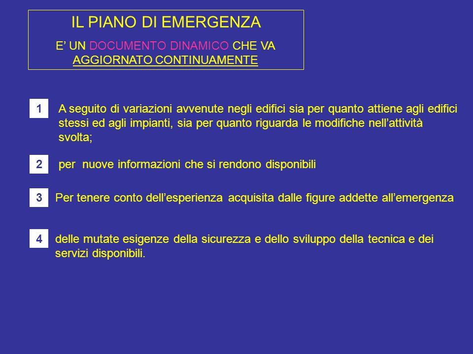 IL PIANO DI EMERGENZA E UN DOCUMENTO DINAMICO CHE VA AGGIORNATO CONTINUAMENTE per nuove informazioni che si rendono disponibili Per tenere conto delle