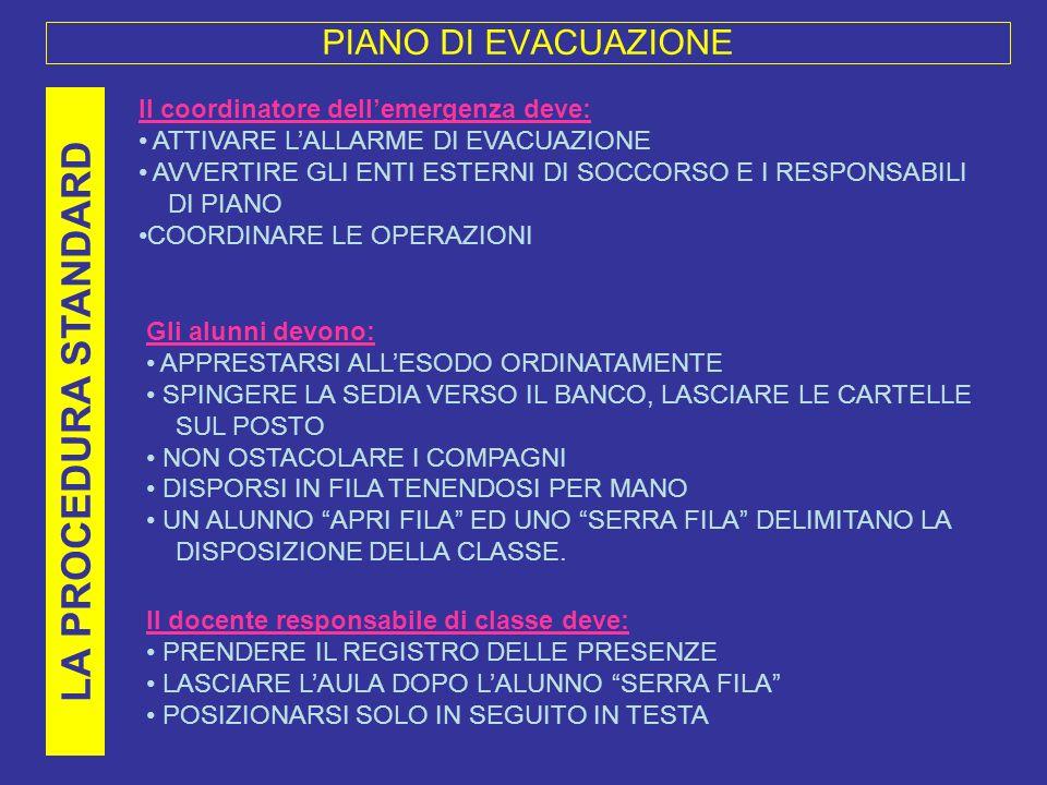 PIANO DI EVACUAZIONE LA PROCEDURA STANDARD Il coordinatore dellemergenza deve: ATTIVARE LALLARME DI EVACUAZIONE AVVERTIRE GLI ENTI ESTERNI DI SOCCORSO