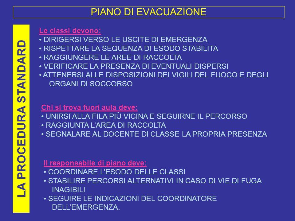 PIANO DI EVACUAZIONE LA PROCEDURA STANDARD Le classi devono: DIRIGERSI VERSO LE USCITE DI EMERGENZA RISPETTARE LA SEQUENZA DI ESODO STABILITA RAGGIUNG