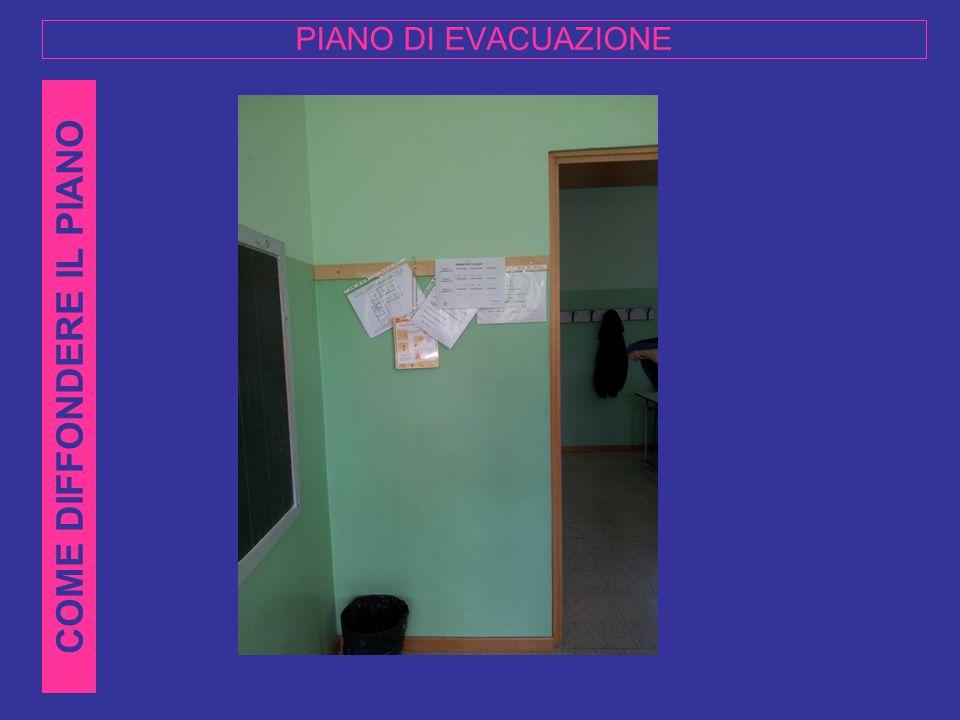 PIANO DI EVACUAZIONE COME DIFFONDERE IL PIANO