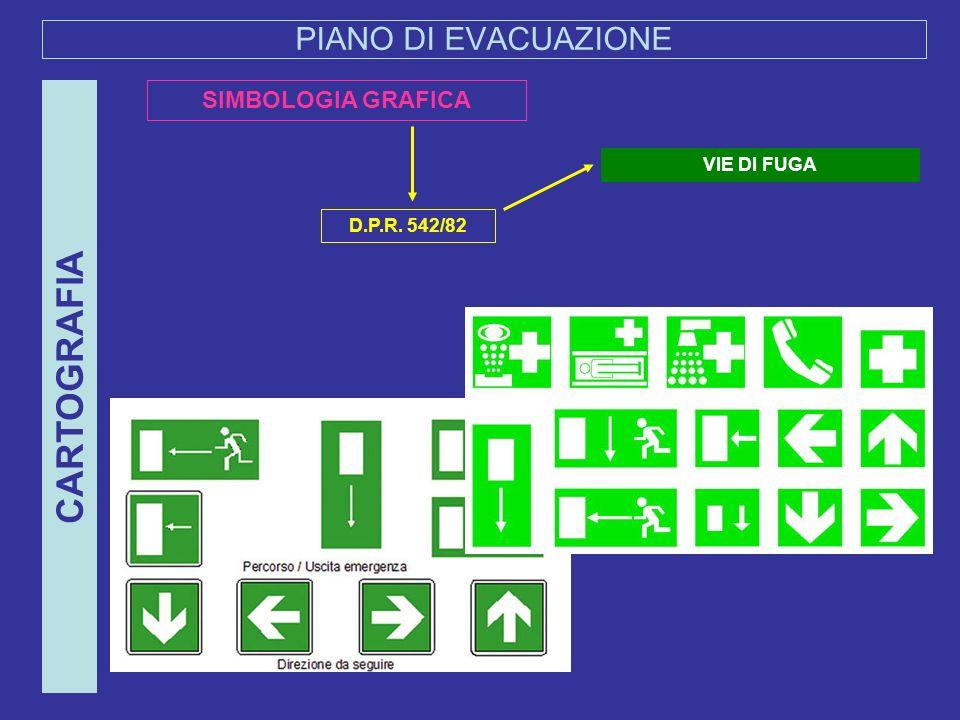 PIANO DI EVACUAZIONE CARTOGRAFIA SIMBOLOGIA GRAFICA D.P.R. 542/82 VIE DI FUGA