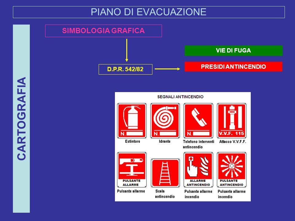 PIANO DI EVACUAZIONE CARTOGRAFIA SIMBOLOGIA GRAFICA D.P.R. 542/82 VIE DI FUGA PRESIDI ANTINCENDIO