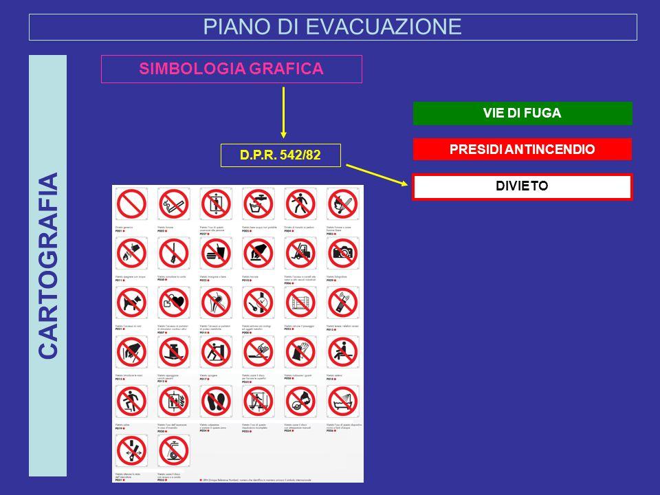 PIANO DI EVACUAZIONE CARTOGRAFIA SIMBOLOGIA GRAFICA D.P.R. 542/82 VIE DI FUGA PRESIDI ANTINCENDIO DIVIETO