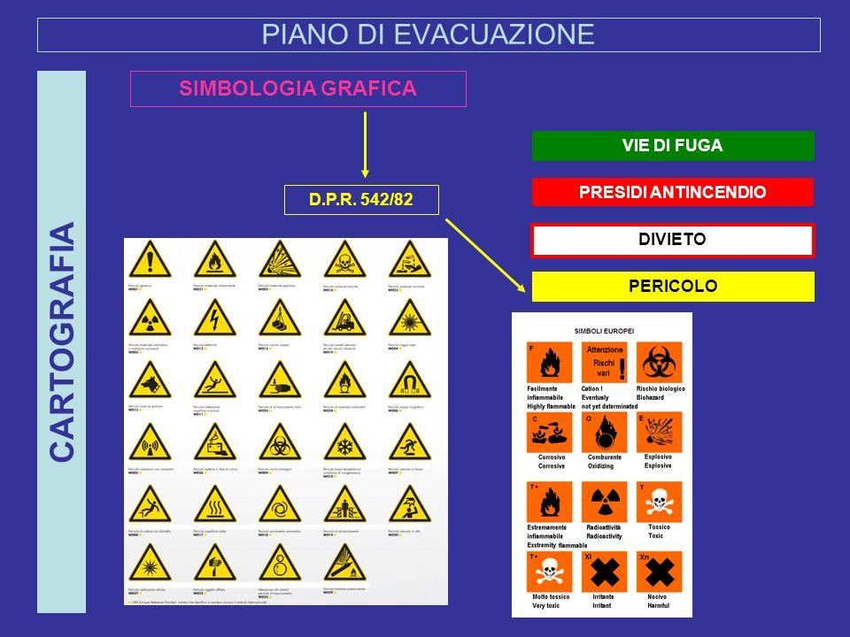 PIANO DI EVACUAZIONE CARTOGRAFIA SIMBOLOGIA GRAFICA D.P.R. 542/82 VIE DI FUGA PRESIDI ANTINCENDIO DIVIETO PERICOLO