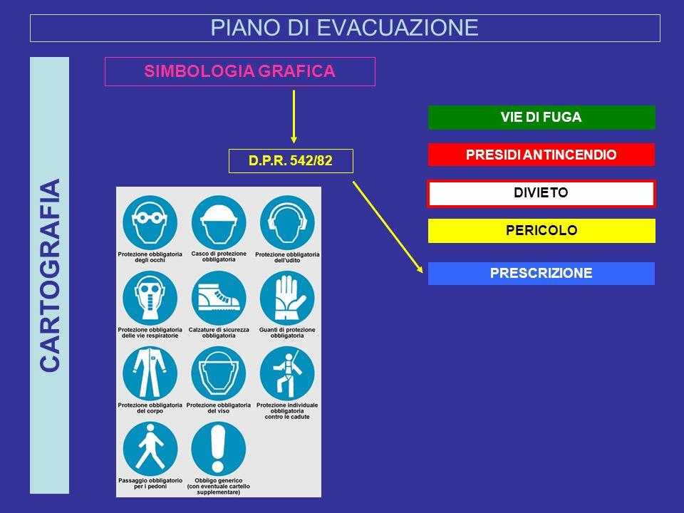 PIANO DI EVACUAZIONE CARTOGRAFIA SIMBOLOGIA GRAFICA D.P.R. 542/82 VIE DI FUGA PRESIDI ANTINCENDIO DIVIETO PERICOLO PRESCRIZIONE