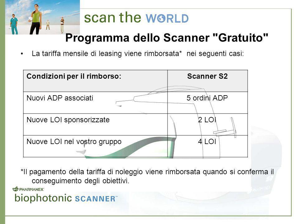 Programma dello Scanner Gratuito La tariffa mensile di leasing viene rimborsata* nei seguenti casi: *Il pagamento della tariffa di noleggio viene rimborsata quando si conferma il conseguimento degli obiettivi.