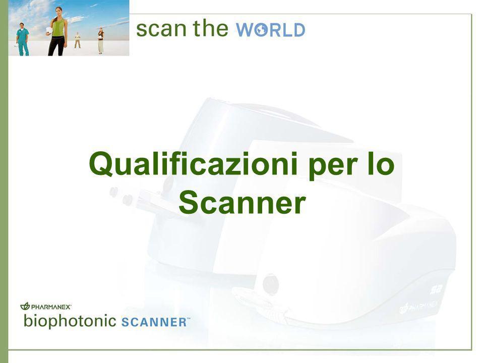 Qualificazioni per lo Scanner