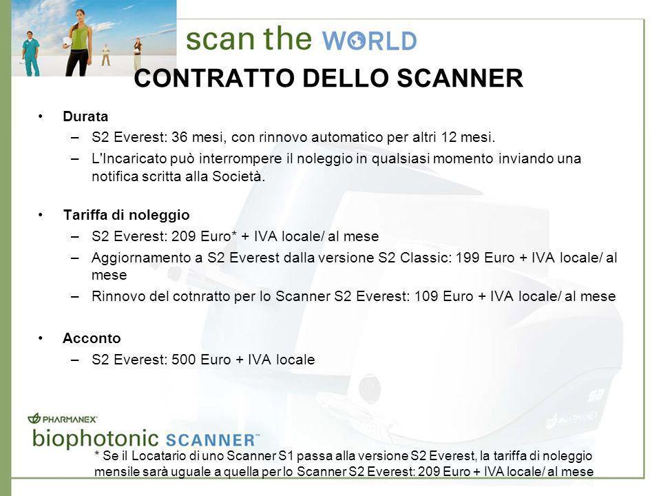 CONTRATTO Uso dell attrezzatura –Lo Scanner è uno strumento di misurazione da usare per determinare il tasso di carotenoidi presenti nella pelle di una persona.