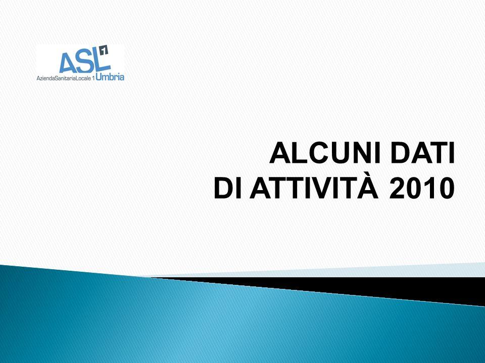 ALCUNI DATI DI ATTIVITÀ 2010
