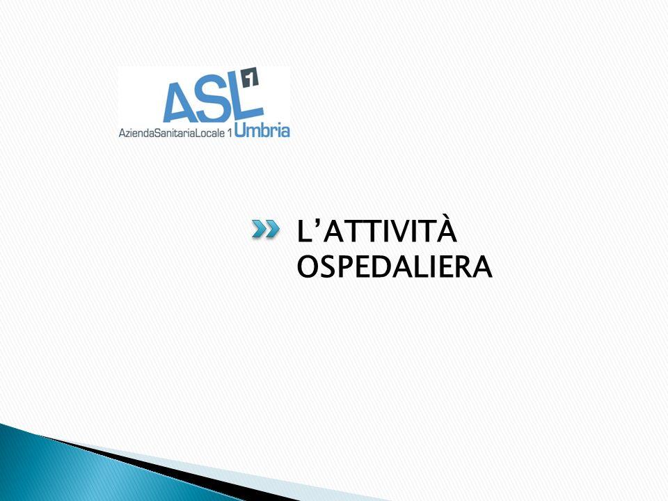 LATTIVITÀ OSPEDALIERA