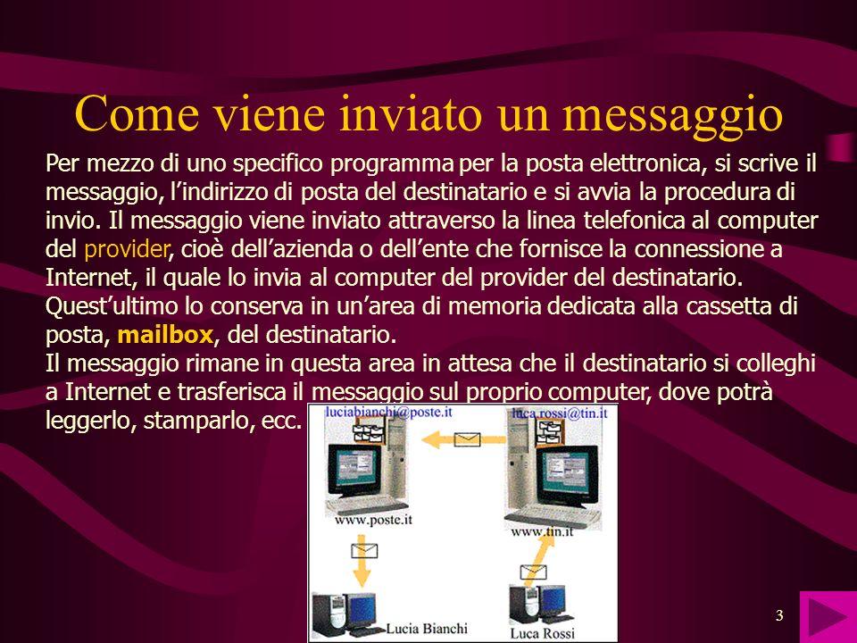 Posta elettronica3 Per mezzo di uno specifico programma per la posta elettronica, si scrive il messaggio, lindirizzo di posta del destinatario e si av