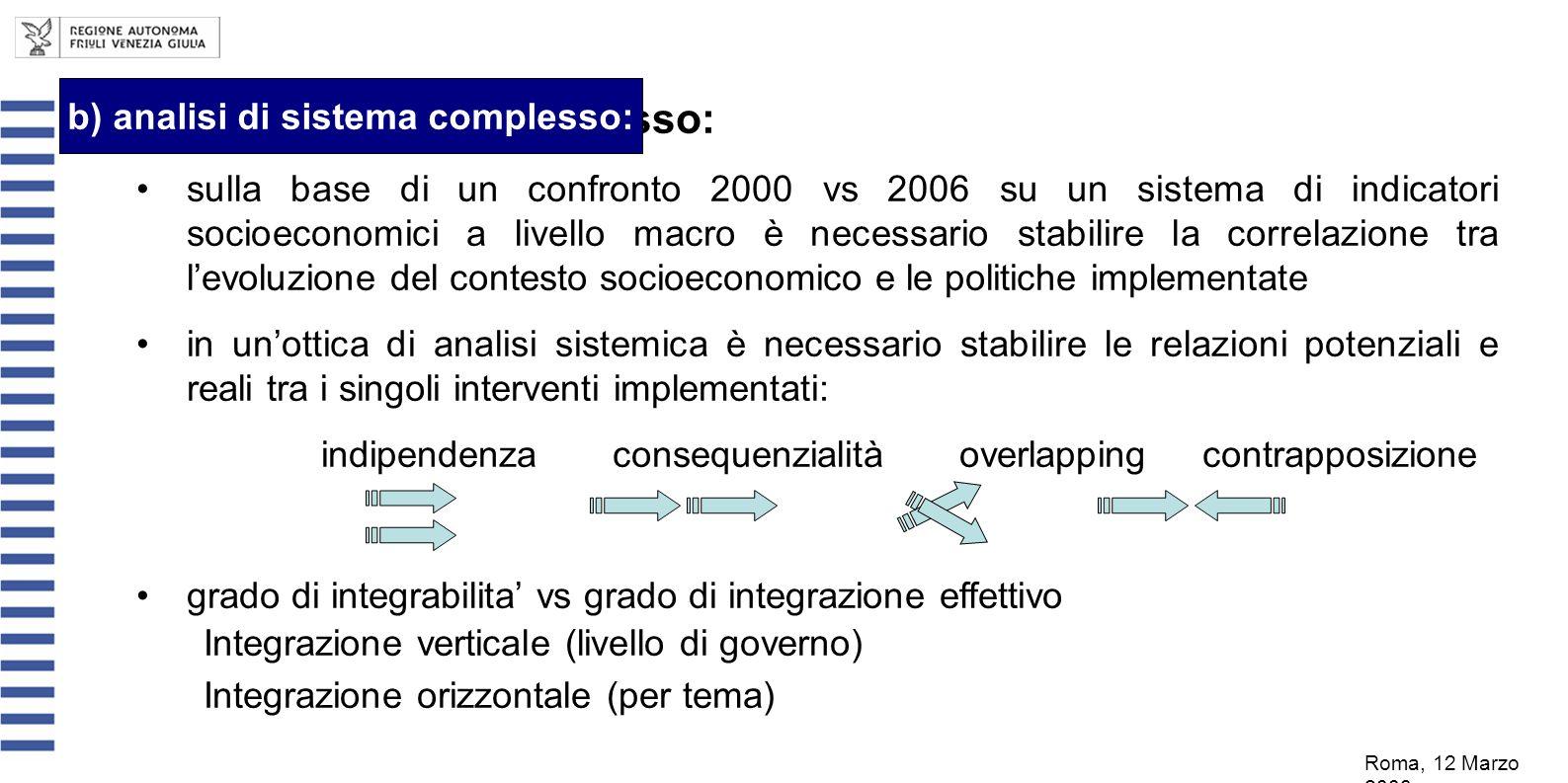 b) analisi di sistema complesso: sulla base di un confronto 2000 vs 2006 su un sistema di indicatori socioeconomici a livello macro è necessario stabi