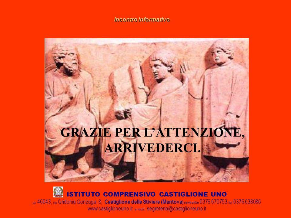 Incontro informativo ISTITUTO COMPRENSIVO CASTIGLIONE UNO cp 46043, via Gridonia Gonzaga, 8, Castiglione delle Stiviere (Mantova ) centralino 0376 670
