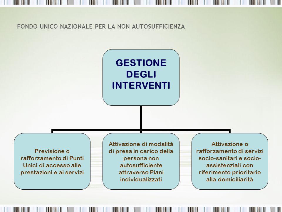 FONDO UNICO NAZIONALE PER LA NON AUTOSUFFICIENZA GESTIONE DEGLI INTERVENTI Previsione o rafforzamento di Punti Unici di accesso alle prestazioni e ai