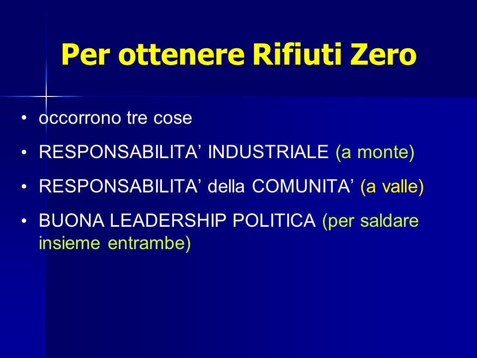 Per ottenere Rifiuti Zero occorrono tre cose RESPONSABILITA INDUSTRIALE (a monte) RESPONSABILITA della COMUNITA (a valle) BUONA LEADERSHIP POLITICA (per saldare insieme entrambe)