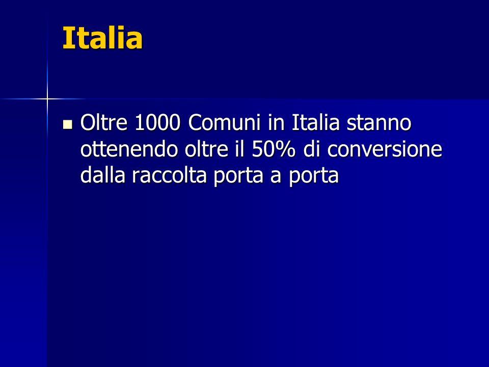 Italia Oltre 1000 Comuni in Italia stanno ottenendo oltre il 50% di conversione dalla raccolta porta a porta Oltre 1000 Comuni in Italia stanno ottenendo oltre il 50% di conversione dalla raccolta porta a porta