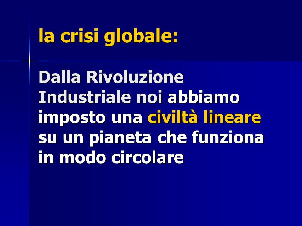 la crisi globale: Dalla Rivoluzione Industriale noi abbiamo imposto una civiltà lineare su un pianeta che funziona in modo circolare