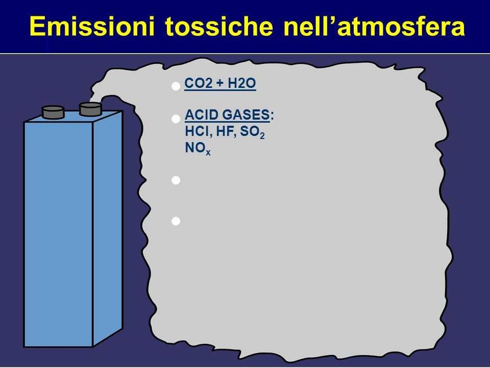 Emissioni tossiche nellatmosfera CO2 + H2O ACID GASES: HCI, HF, SO 2 NO x