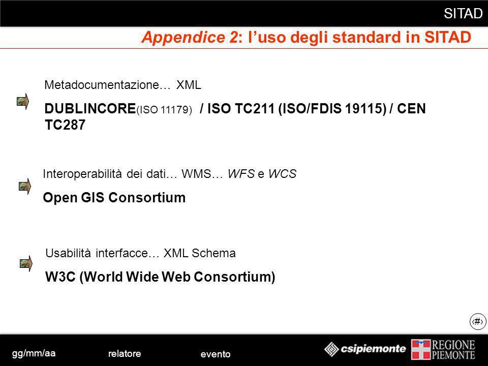 gg/mm/aa relatore evento SITAD 28 Appendice 2: luso degli standard in SITAD Metadocumentazione… XML DUBLINCORE (ISO 11179) / ISO TC211 (ISO/FDIS 19115) / CEN TC287 Interoperabilità dei dati… WMS… WFS e WCS Open GIS Consortium Usabilità interfacce… XML Schema W3C (World Wide Web Consortium)