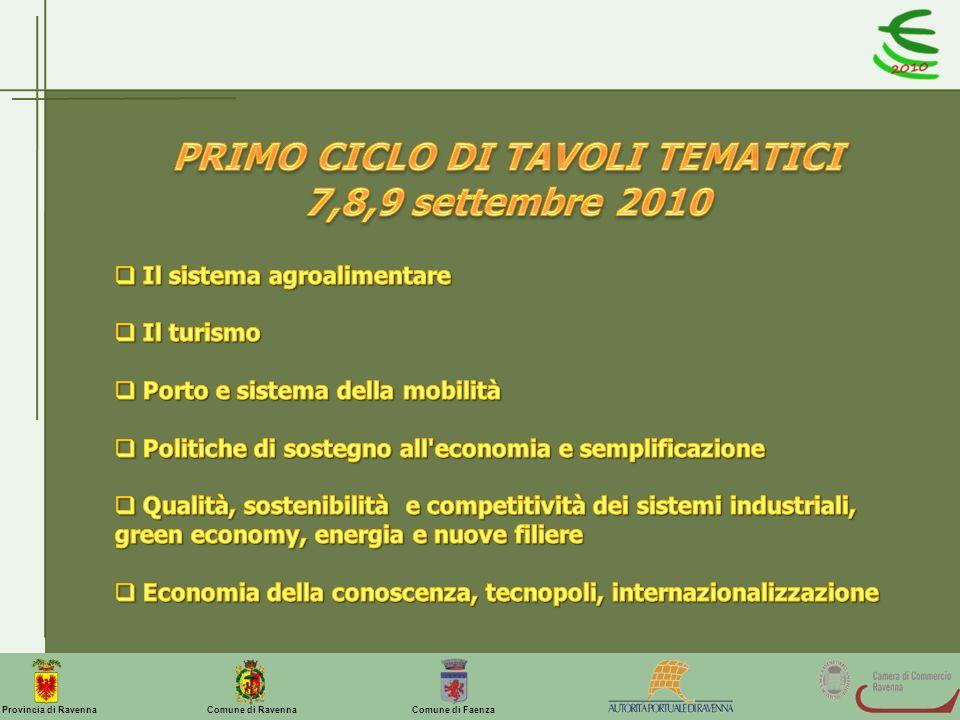 Comune di Ravenna Comune di FaenzaProvincia di Ravenna La Conferenza economica 2010: LE PRIORITÀ DI INTERVENTO/1 Come valorizzare le produzioni tipiche e di qualità del territorio.