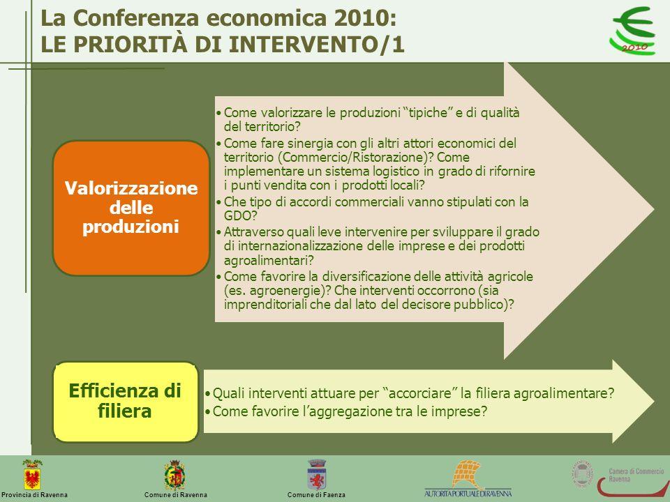 Comune di Ravenna Comune di FaenzaProvincia di Ravenna La Conferenza economica 2010: LE PRIORITÀ DI INTERVENTO/1 Come valorizzare le produzioni tipich