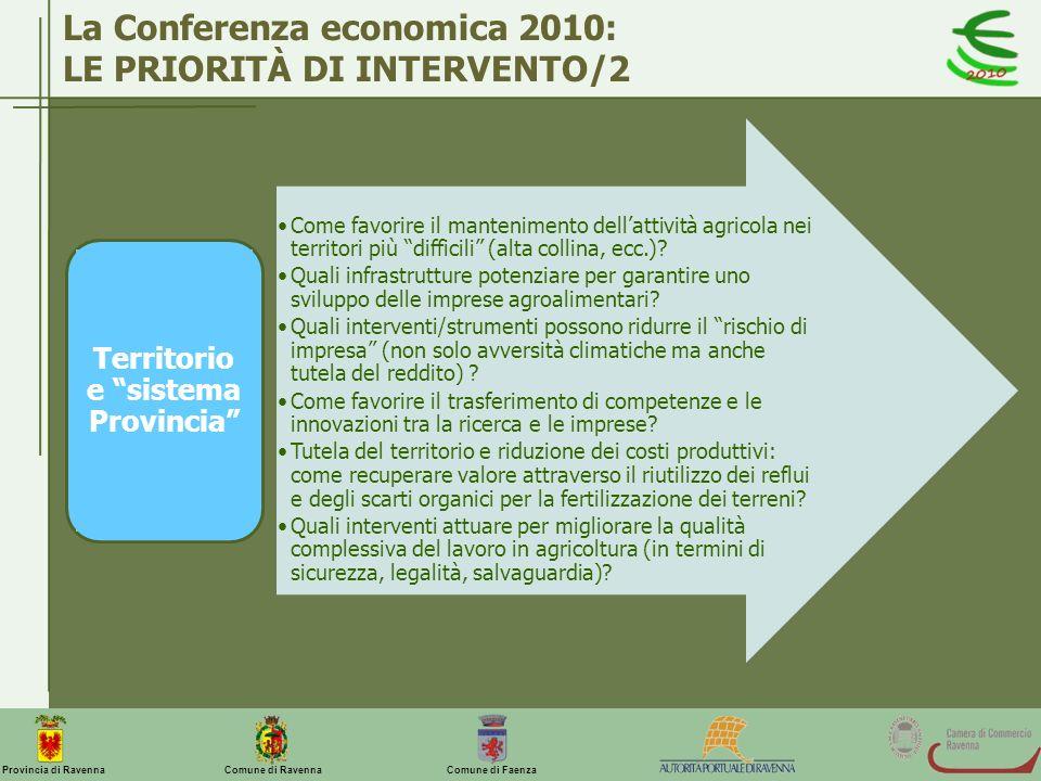 Comune di Ravenna Comune di FaenzaProvincia di Ravenna La Conferenza economica 2010: LE PRIORITÀ DI INTERVENTO/2 Come favorire il mantenimento dellatt
