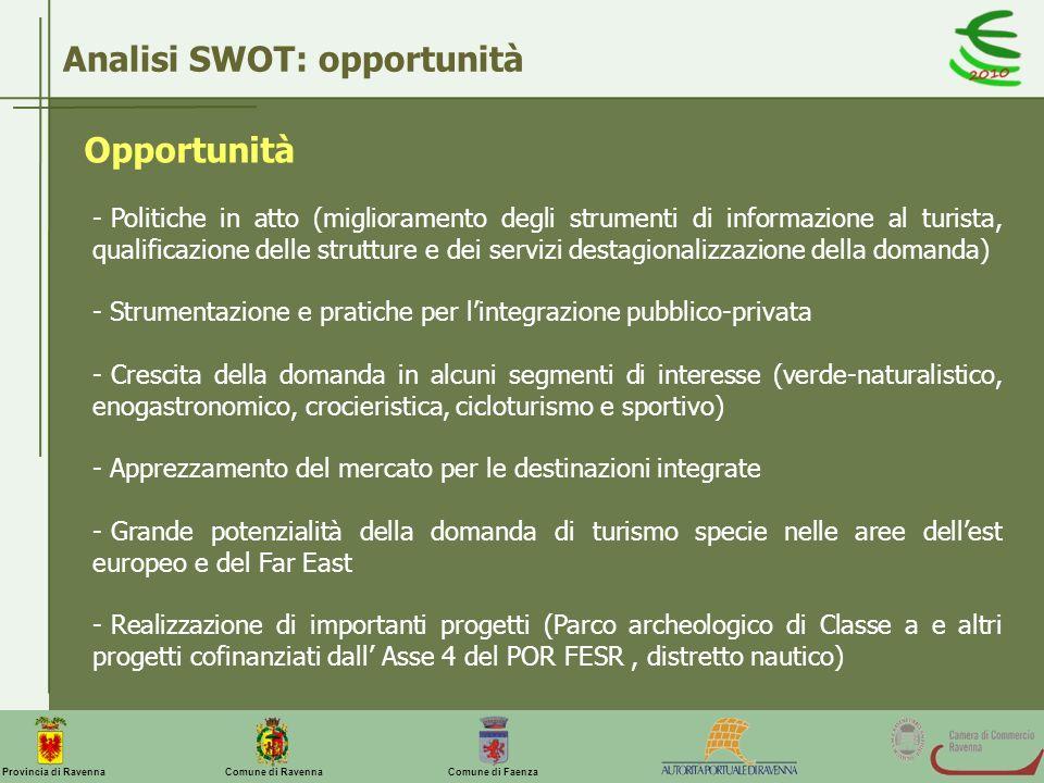 Comune di Ravenna Comune di FaenzaProvincia di Ravenna Analisi SWOT: opportunità Opportunità - Politiche in atto (miglioramento degli strumenti di inf