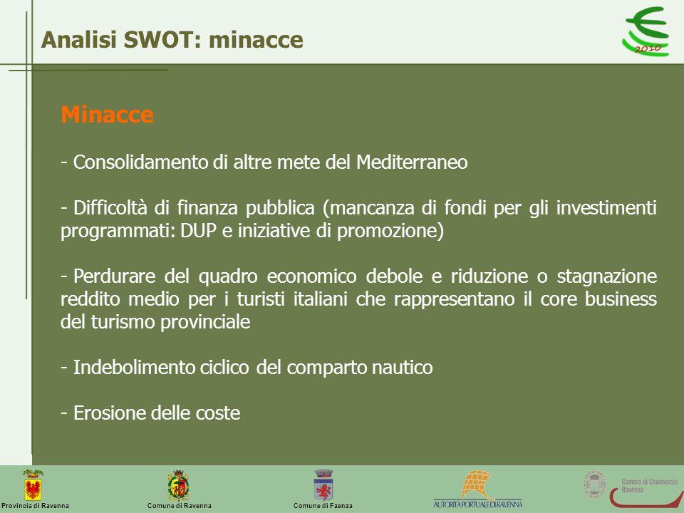 Comune di Ravenna Comune di FaenzaProvincia di Ravenna Analisi SWOT: minacce Minacce - Consolidamento di altre mete del Mediterraneo - Difficoltà di f