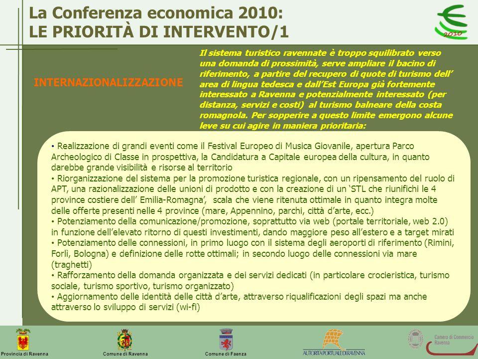 Comune di Ravenna Comune di FaenzaProvincia di Ravenna La Conferenza economica 2010: LE PRIORITÀ DI INTERVENTO/1 INTERNAZIONALIZZAZIONE Il sistema tur