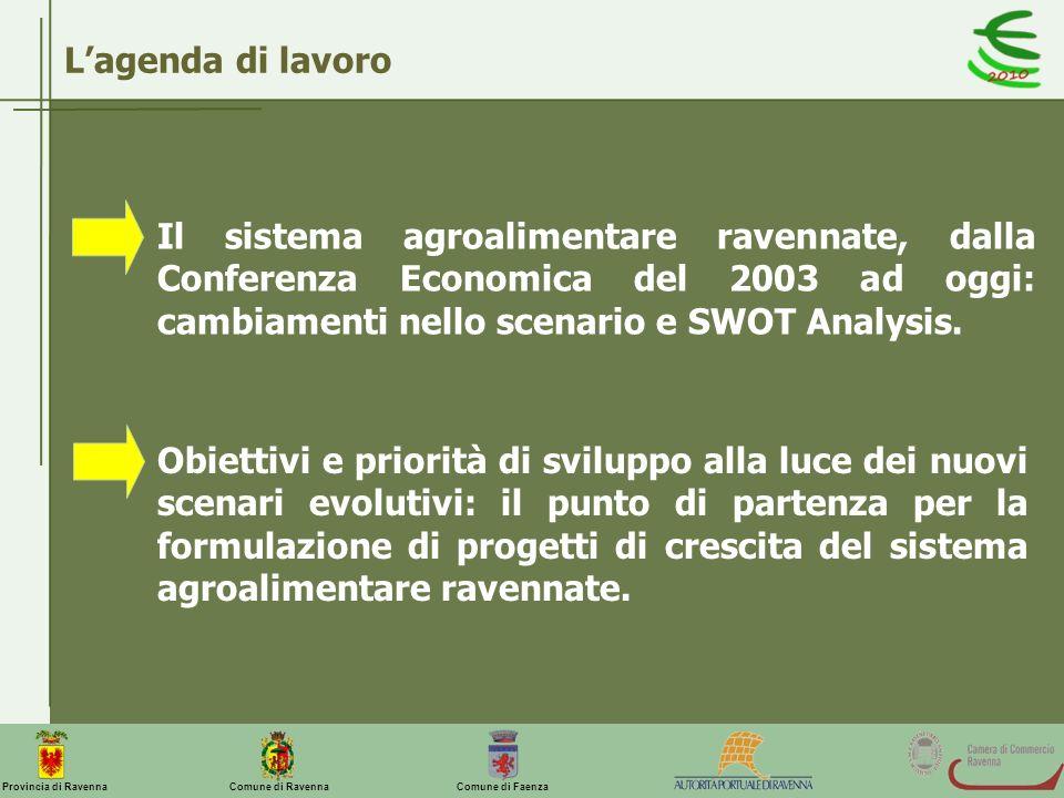 Comune di Ravenna Comune di FaenzaProvincia di Ravenna 418 Mln di PLV agricola, pari all11,2% di quella regionale (I° provincia per PLV da colture arboree) 8.900 imprese agricole (iscritte alla CCIAA), pari al 13% del totale regionale Elevata specializzazione produttiva: 30% dellintera produzione frutticola regionale (50% per pesche e nettarine) e 33% di quella vinicola 10% delle imprese alimentari situate in regione, con ruolo e presenza rilevante della cooperazione Il sistema agroalimentare ravennate oggi ….