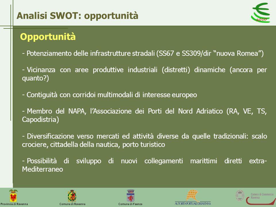 Comune di Ravenna Comune di FaenzaProvincia di Ravenna Analisi SWOT: opportunità - Potenziamento delle infrastrutture stradali (SS67 e SS309/dir nuova