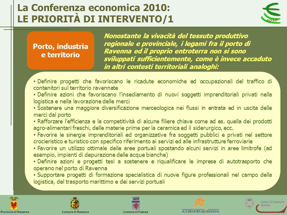 Comune di Ravenna Comune di FaenzaProvincia di Ravenna La Conferenza economica 2010: LE PRIORITÀ DI INTERVENTO/1 Porto, industria e territorio Nonosta