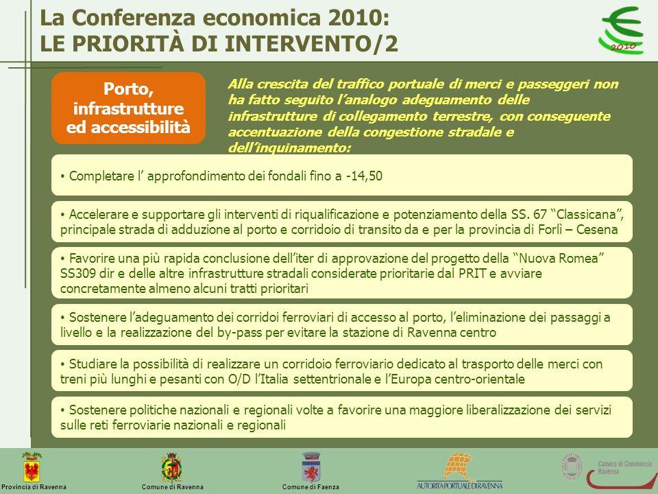 Comune di Ravenna Comune di FaenzaProvincia di Ravenna La Conferenza economica 2010: LE PRIORITÀ DI INTERVENTO/2 Porto, infrastrutture ed accessibilit