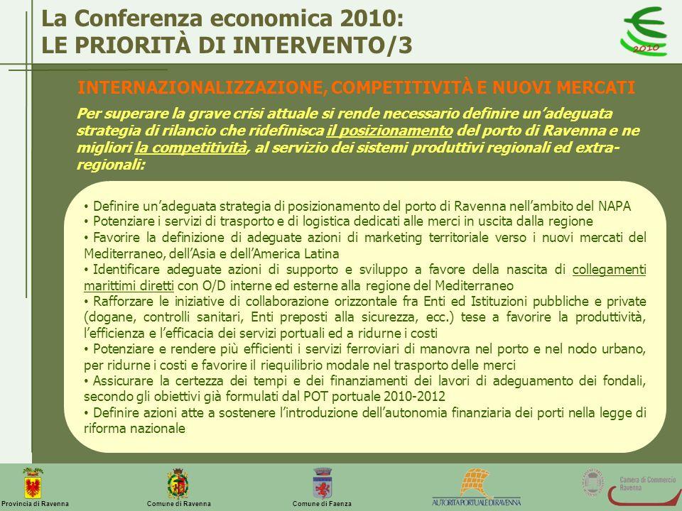Comune di Ravenna Comune di FaenzaProvincia di Ravenna La Conferenza economica 2010: LE PRIORITÀ DI INTERVENTO/3 INTERNAZIONALIZZAZIONE, COMPETITIVITÀ