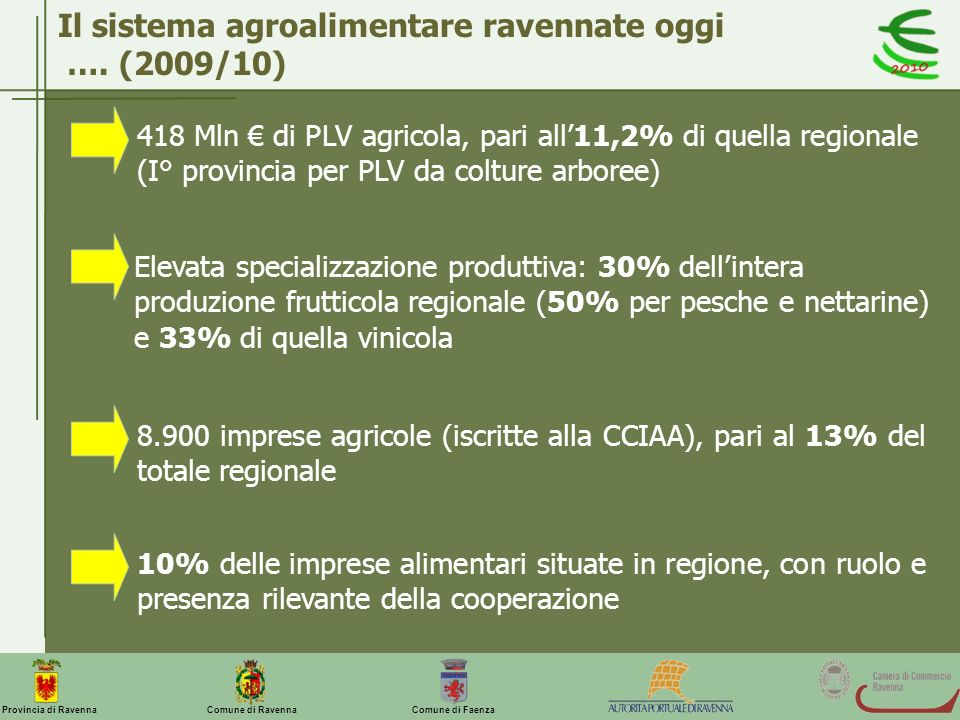 Comune di Ravenna Comune di FaenzaProvincia di Ravenna 418 Mln di PLV agricola, pari all11,2% di quella regionale (I° provincia per PLV da colture arb