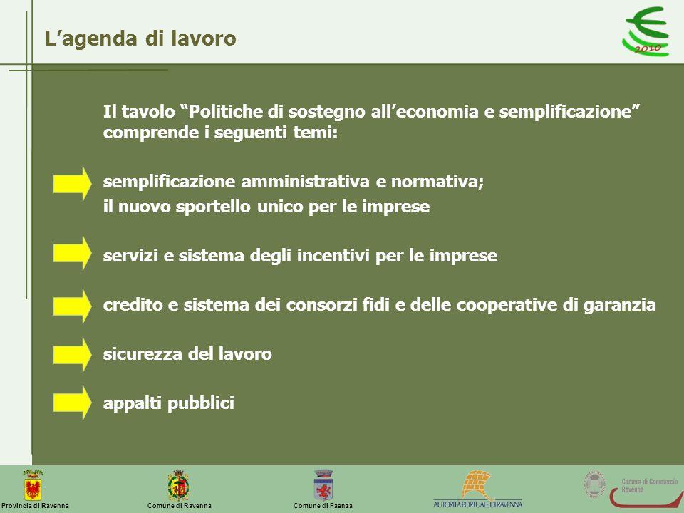 Comune di Ravenna Comune di FaenzaProvincia di Ravenna Lagenda di lavoro Il tavolo Politiche di sostegno alleconomia e semplificazione comprende i seg