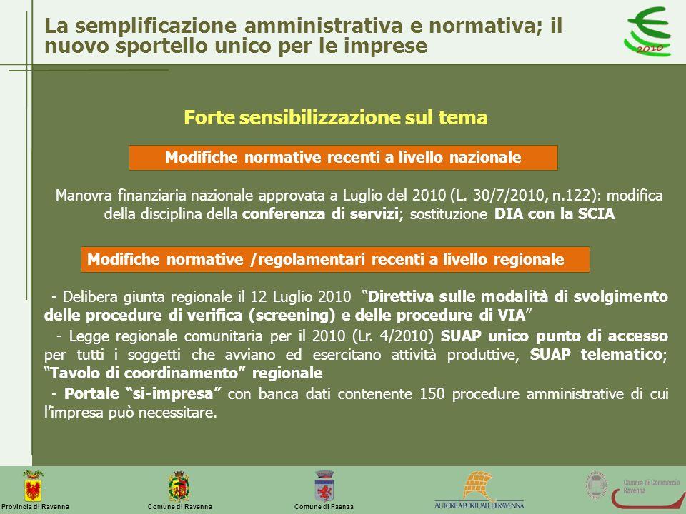 Comune di Ravenna Comune di FaenzaProvincia di Ravenna La semplificazione amministrativa e normativa; il nuovo sportello unico per le imprese Forte se
