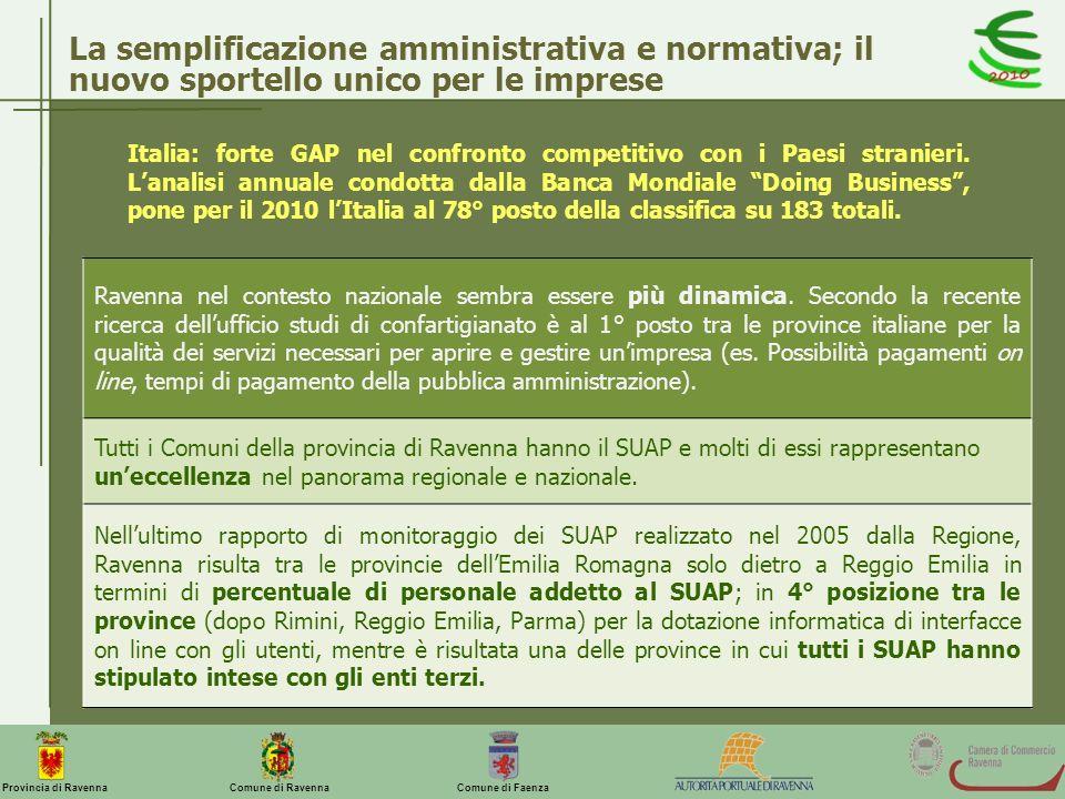 Comune di Ravenna Comune di FaenzaProvincia di Ravenna La semplificazione amministrativa e normativa; il nuovo sportello unico per le imprese Italia: