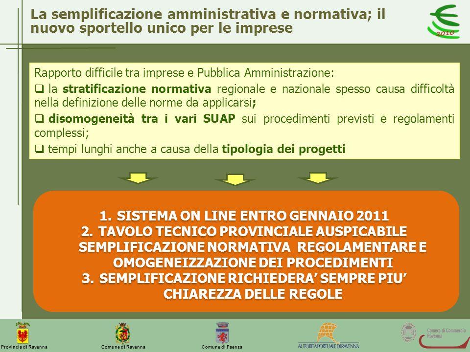 Comune di Ravenna Comune di FaenzaProvincia di Ravenna La semplificazione amministrativa e normativa; il nuovo sportello unico per le imprese Rapporto