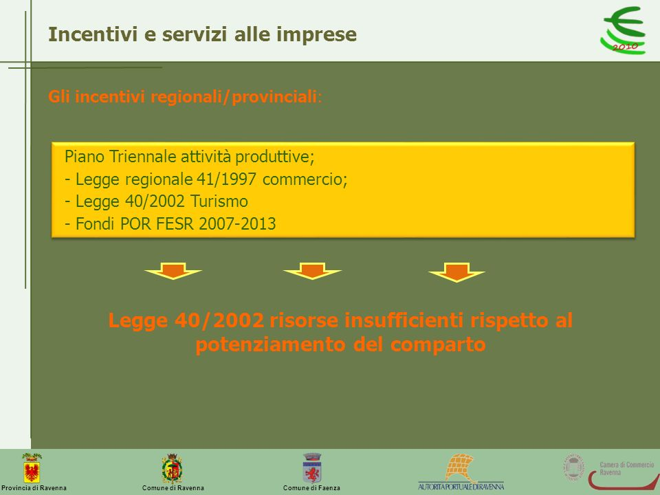 Comune di Ravenna Comune di FaenzaProvincia di Ravenna Incentivi e servizi alle imprese Gli incentivi regionali/provinciali: Legge 40/2002 risorse ins