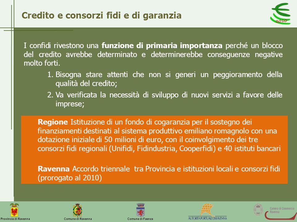 Comune di Ravenna Comune di FaenzaProvincia di Ravenna Credito e consorzi fidi e di garanzia I confidi rivestono una funzione di primaria importanza p