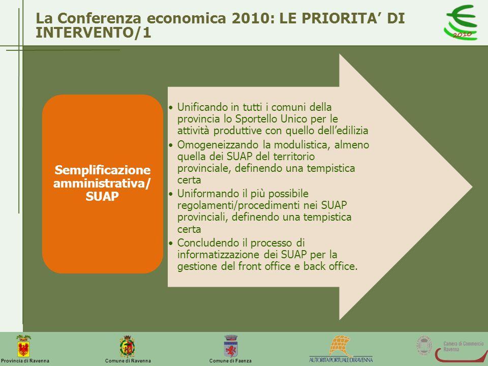 Comune di Ravenna Comune di FaenzaProvincia di Ravenna La Conferenza economica 2010: LE PRIORITA DI INTERVENTO/1 Unificando in tutti i comuni della pr