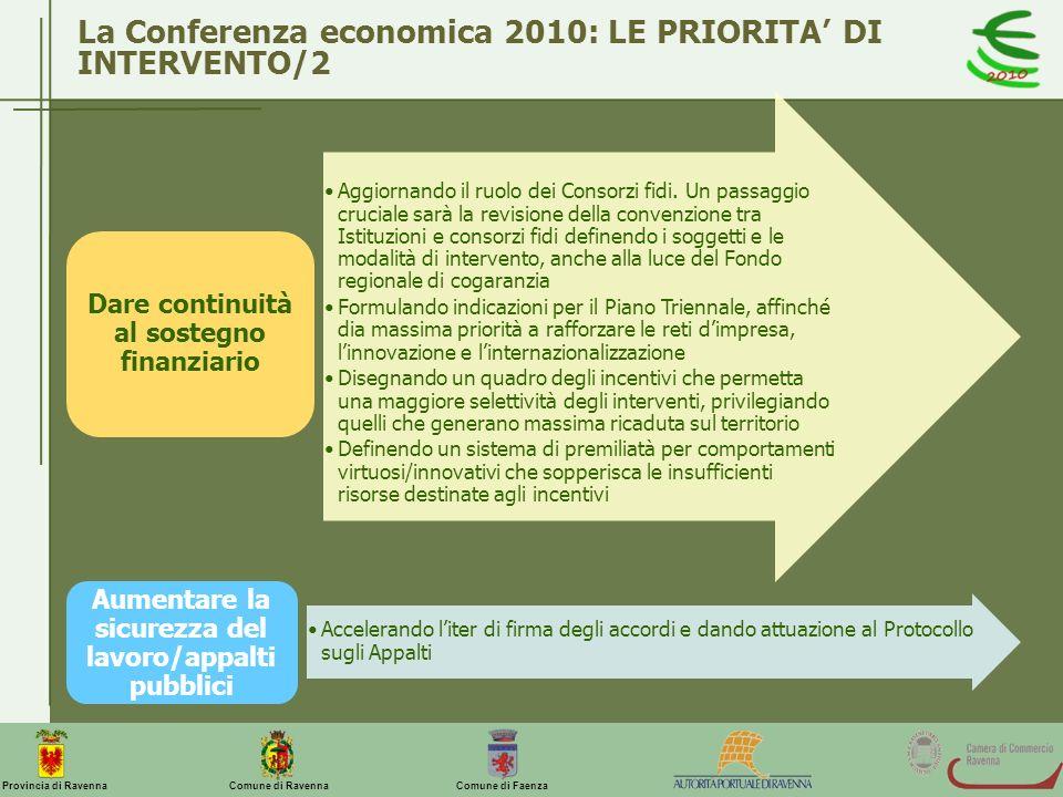Comune di Ravenna Comune di FaenzaProvincia di Ravenna La Conferenza economica 2010: LE PRIORITA DI INTERVENTO/2 Aggiornando il ruolo dei Consorzi fid