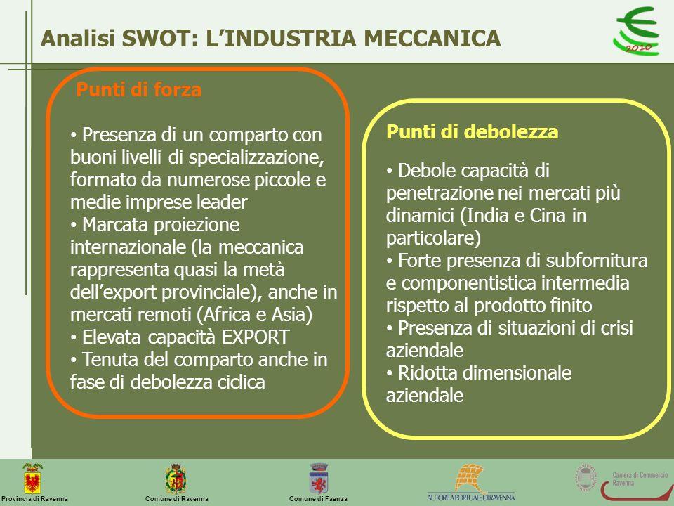 Comune di Ravenna Comune di FaenzaProvincia di Ravenna Analisi SWOT: LINDUSTRIA MECCANICA Punti di forza Presenza di un comparto con buoni livelli di