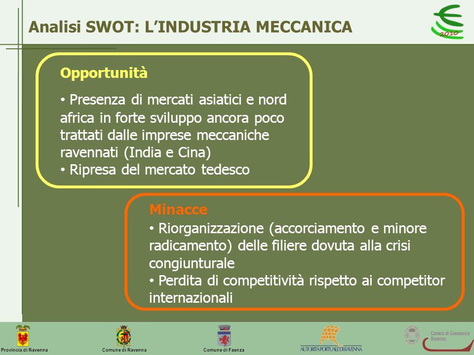 Comune di Ravenna Comune di FaenzaProvincia di Ravenna Analisi SWOT: LINDUSTRIA MECCANICA Presenza di mercati asiatici e nord africa in forte sviluppo