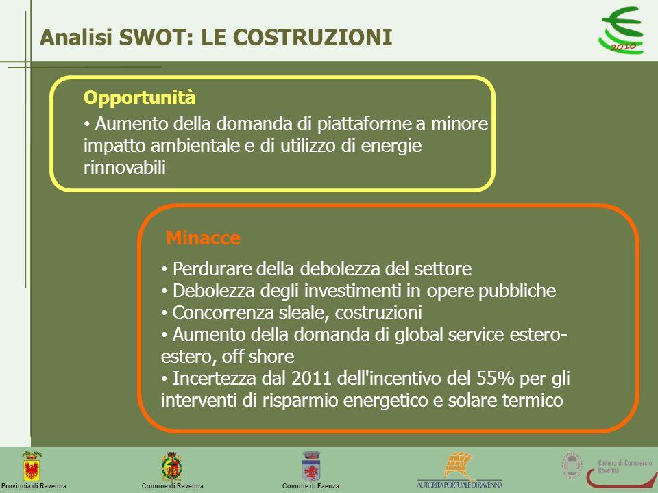 Comune di Ravenna Comune di FaenzaProvincia di Ravenna Analisi SWOT: LE COSTRUZIONI Aumento della domanda di piattaforme a minore impatto ambientale e